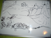 whiteboardlandscape